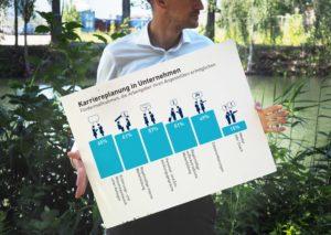 DUW Infografik