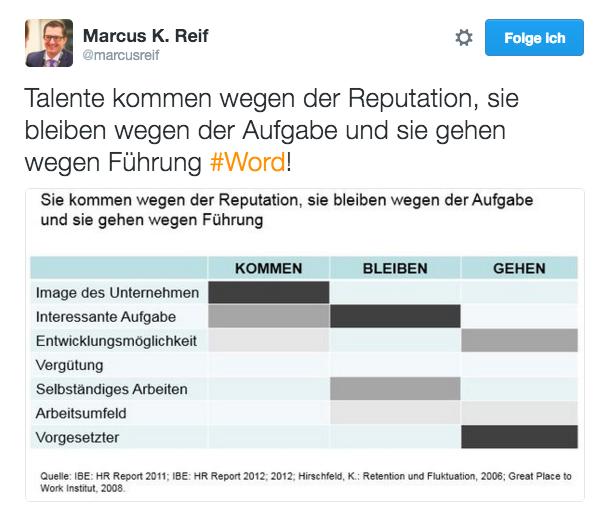 tweet Marcus Reif