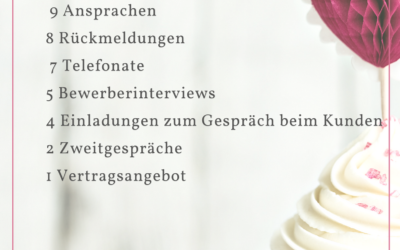 """Recruiting """"ohne alles""""? – Kein Problem!"""