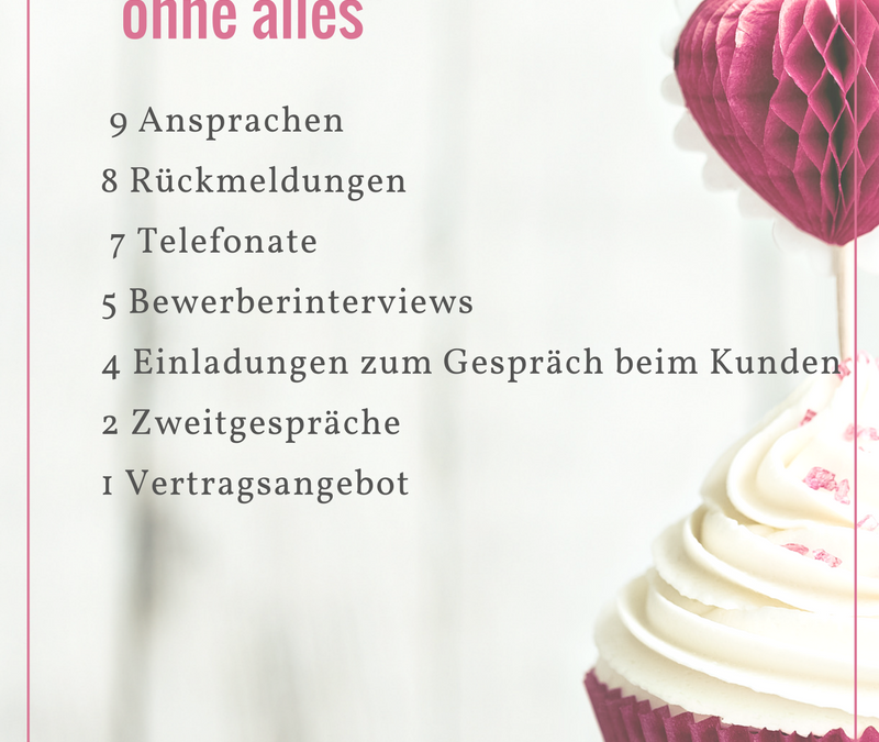 "Recruiting ""ohne alles""? – Kein Problem!"